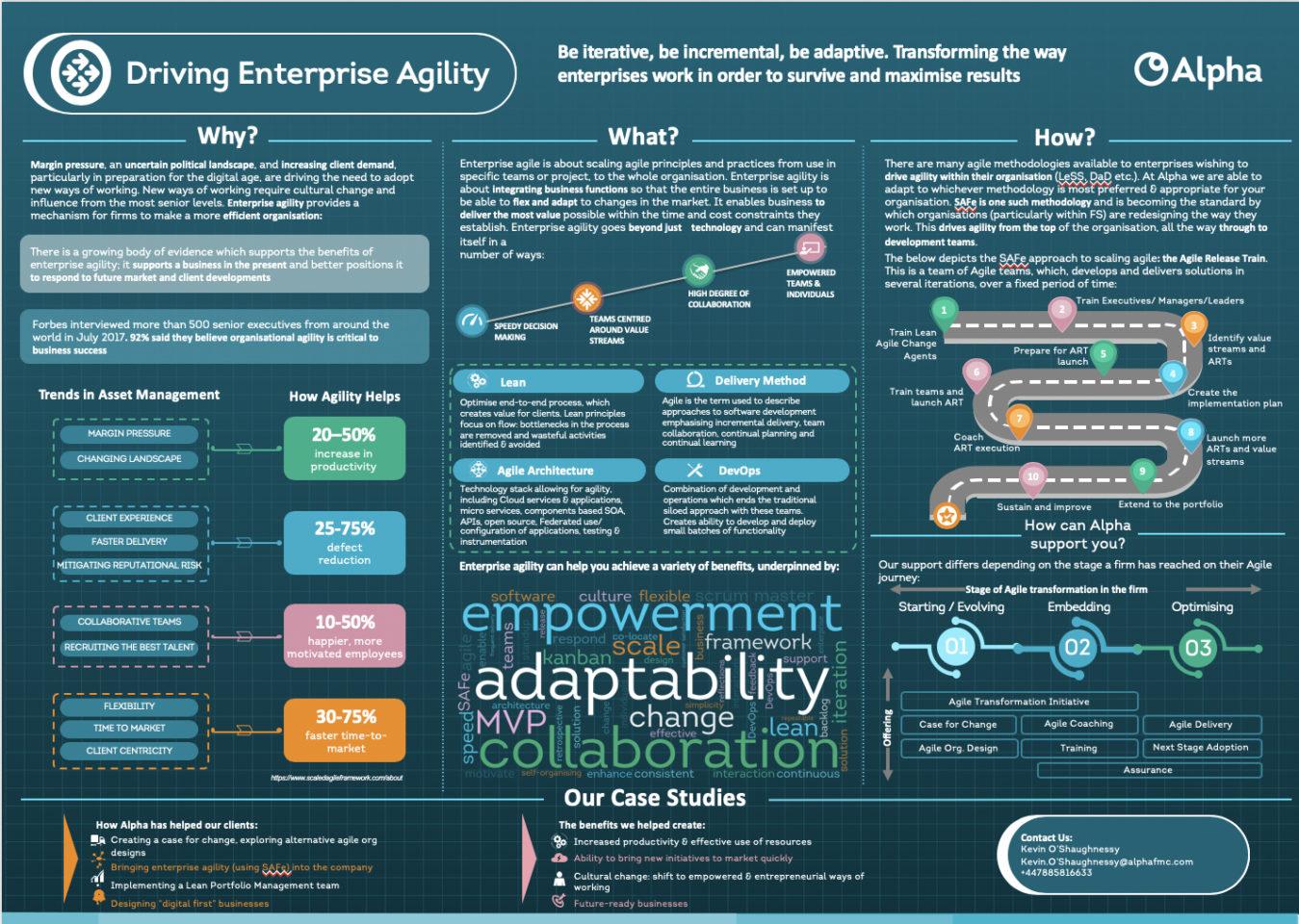 Agile transformation - driving enterprise agility