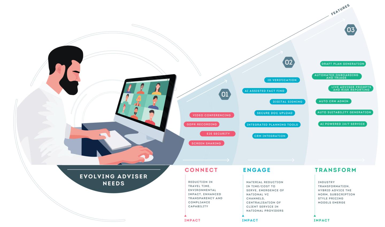 Hybrid Advice Productivity image